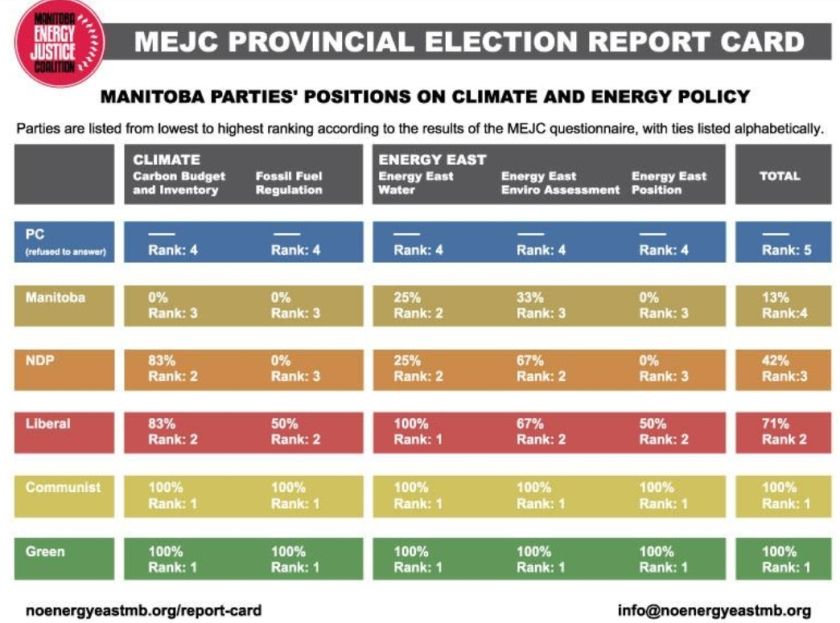 MEJC Report Card